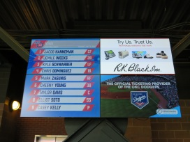 Iowa Cubs starting lineup for July 4, 2017.